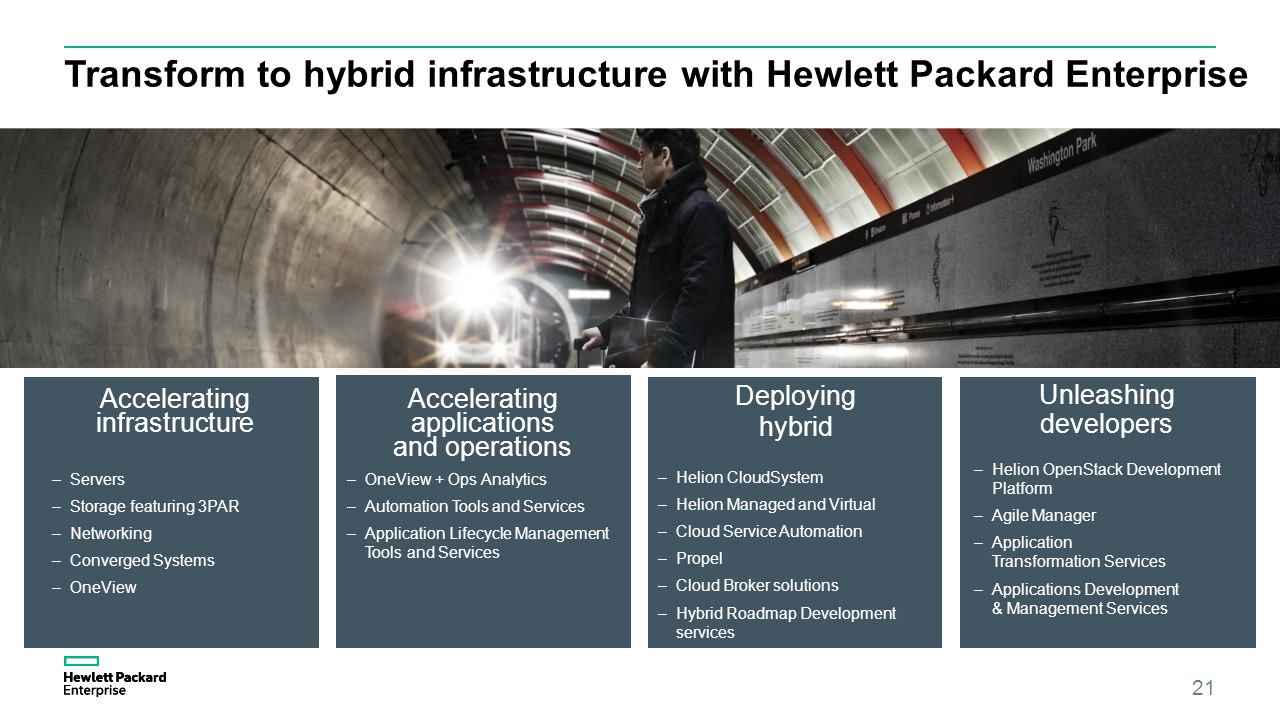 Hybrid infrastructure you did it you switched over now lock it down - Transform To Hybrid Infrastructure With Hewlett Packard Enterprise