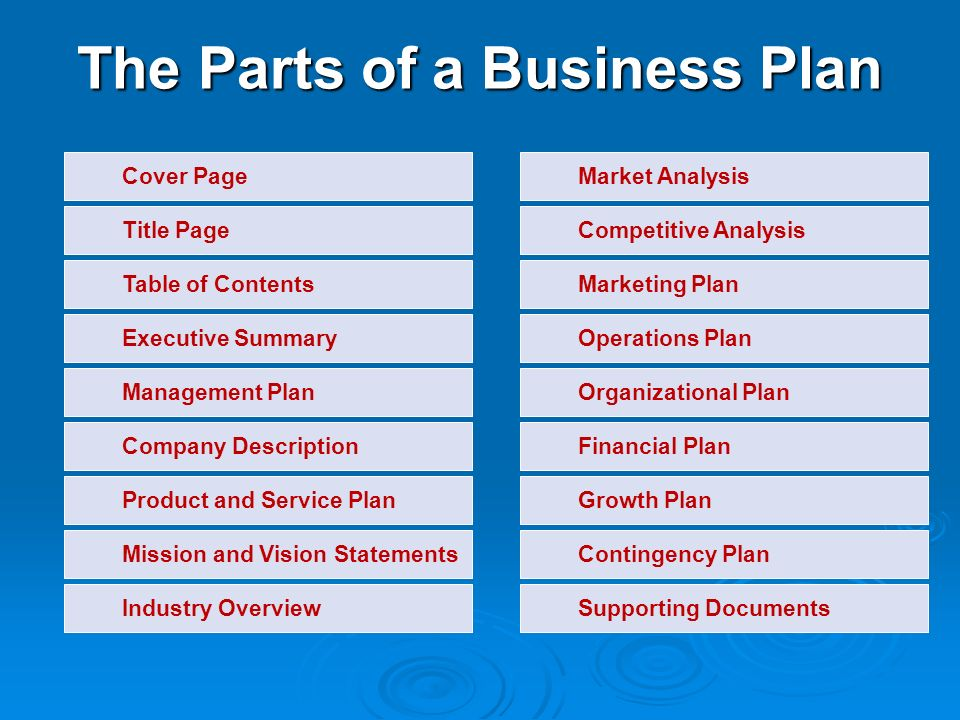 Feasibility planning chapter ppt video online download - Marketing plan table of contents ...