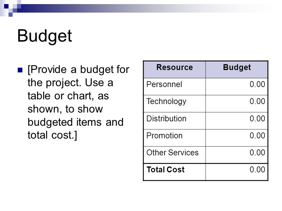 Budget [Provide a budget for the project. Use a table or chart, as shown, to show budgeted items and total cost.]