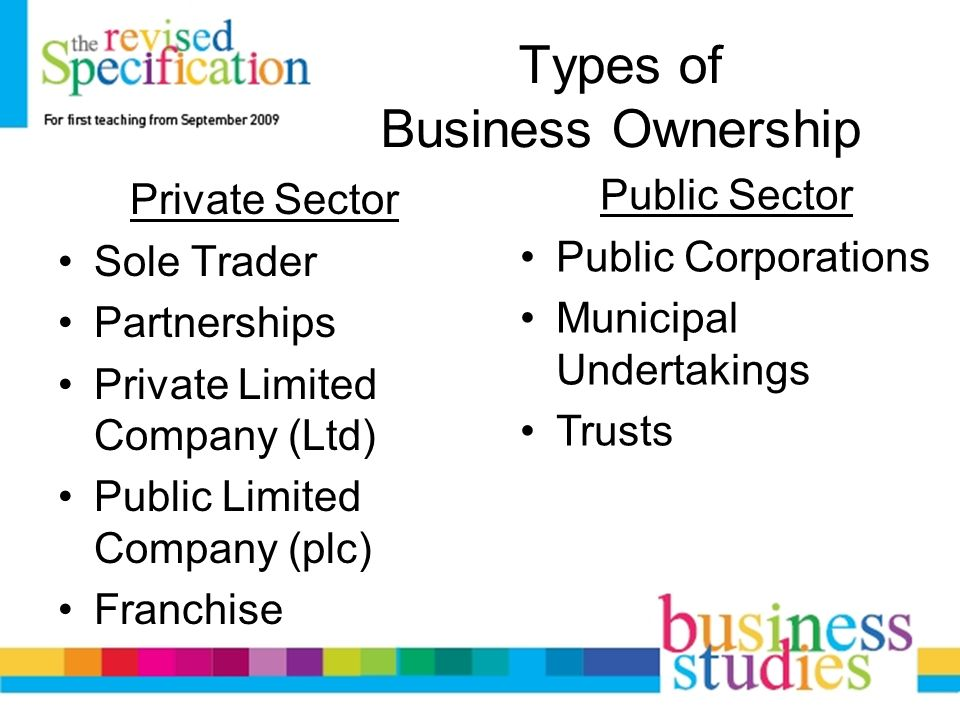 Types of private sectors