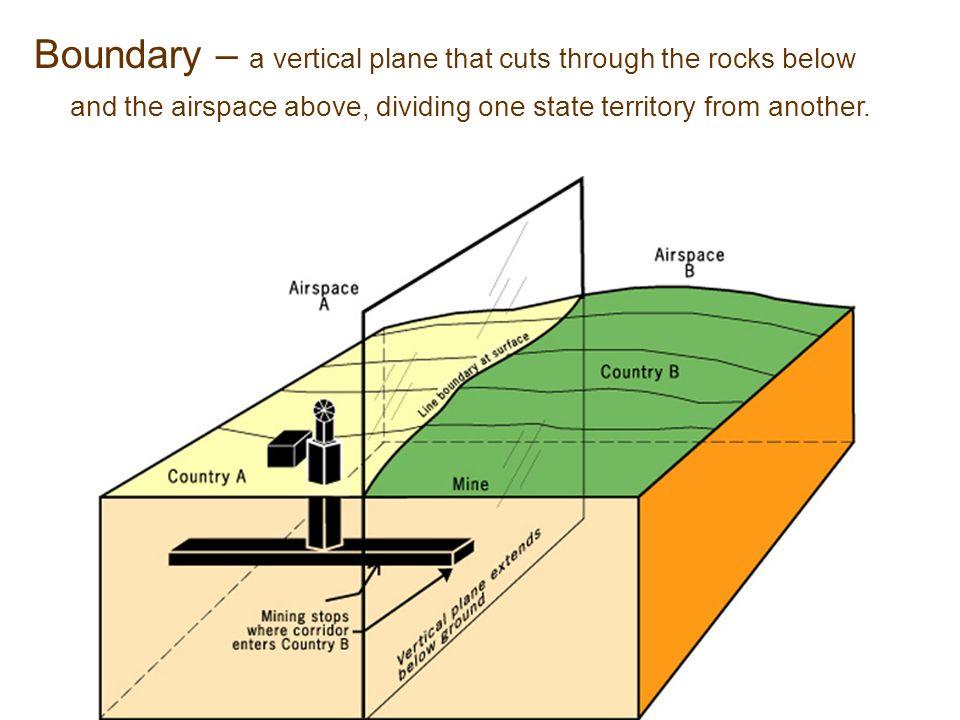 vertical boundaries