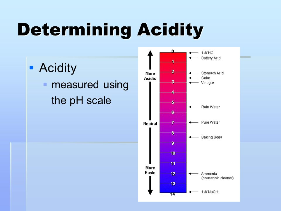 determining the ph level of a The ph of strong acids and strong bases go back to the acid base menu i strong acids the key point is that strong means 100% ionized for some generic strong acid .