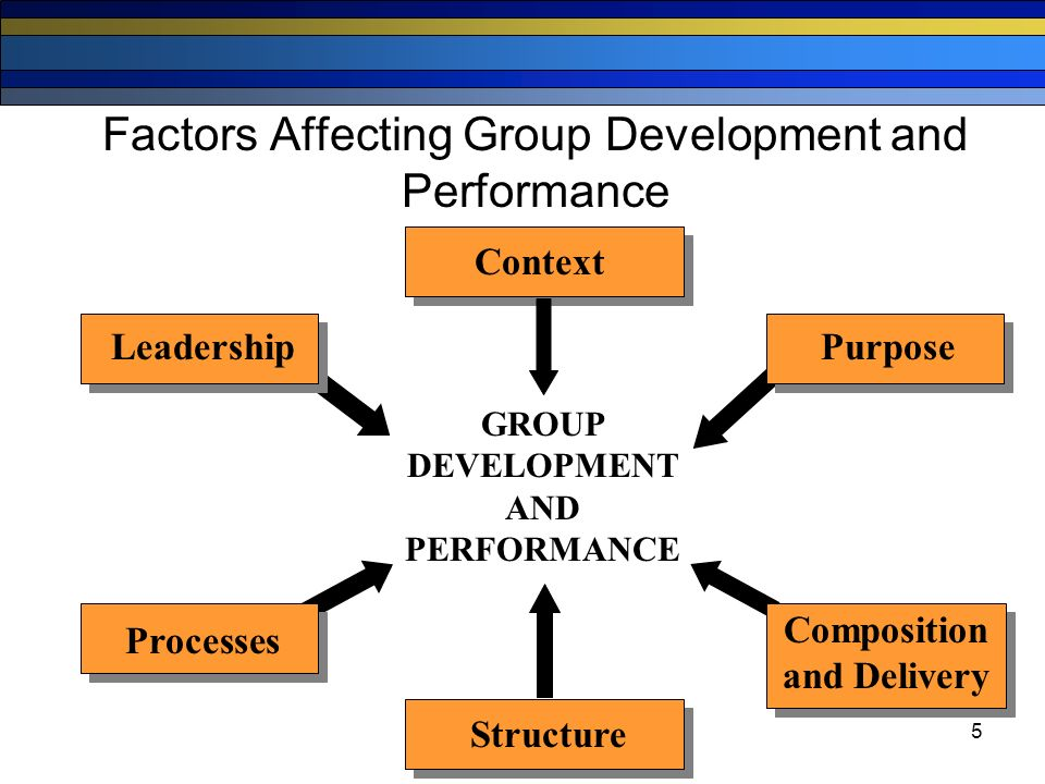 Success Factors in Group Development&nbspEssay