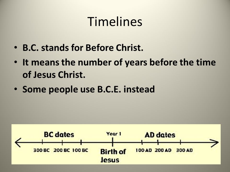 Christian dating system of b.c. and a.d apush