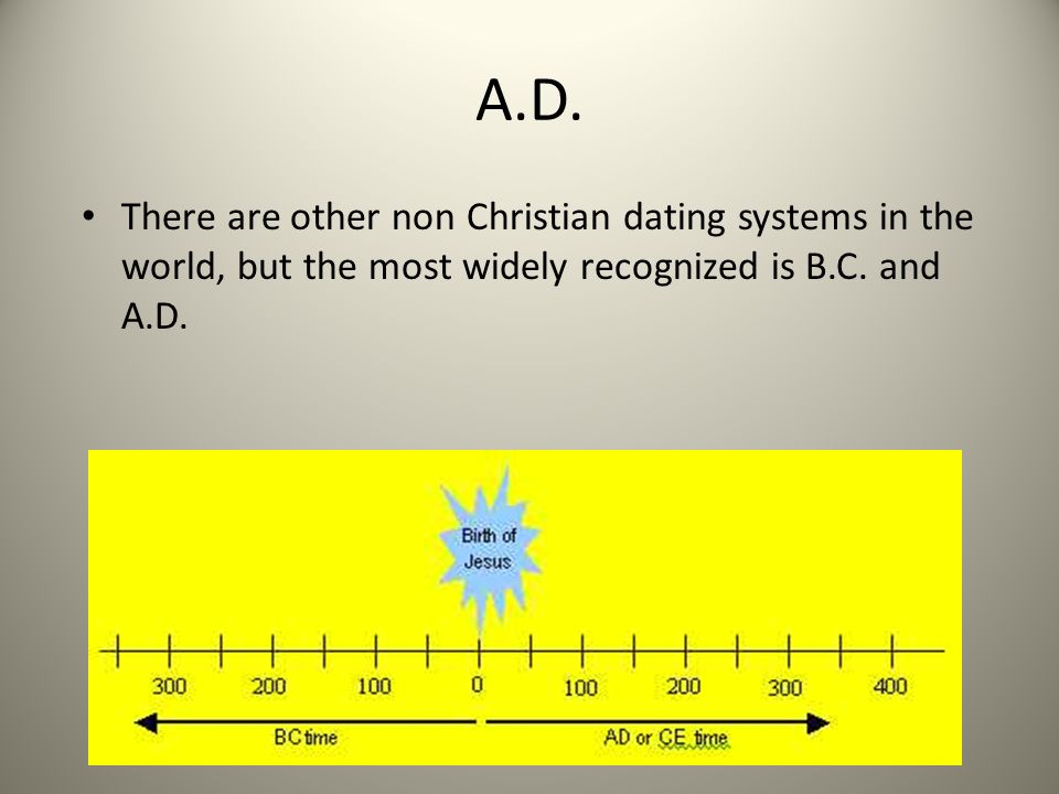 Apush christian dating system