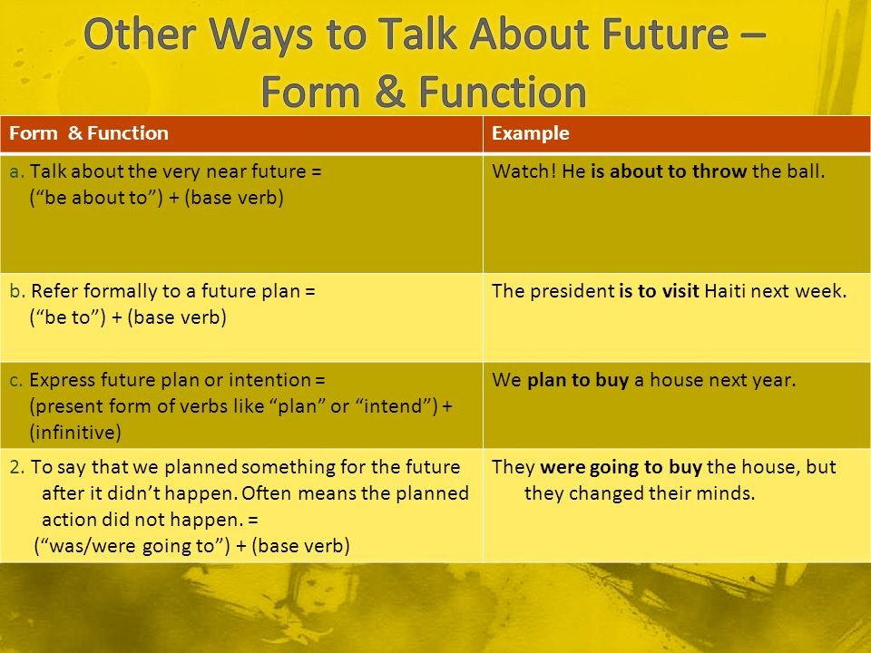 Unit 3 Grammar Form & Function Level 3 - ppt video online download