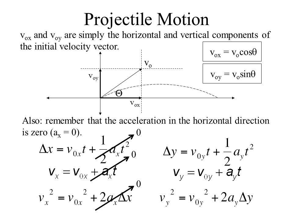 how to find initial velocity in projectile motion