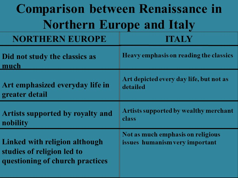 southern italian renaissance vs northern european term paper sample