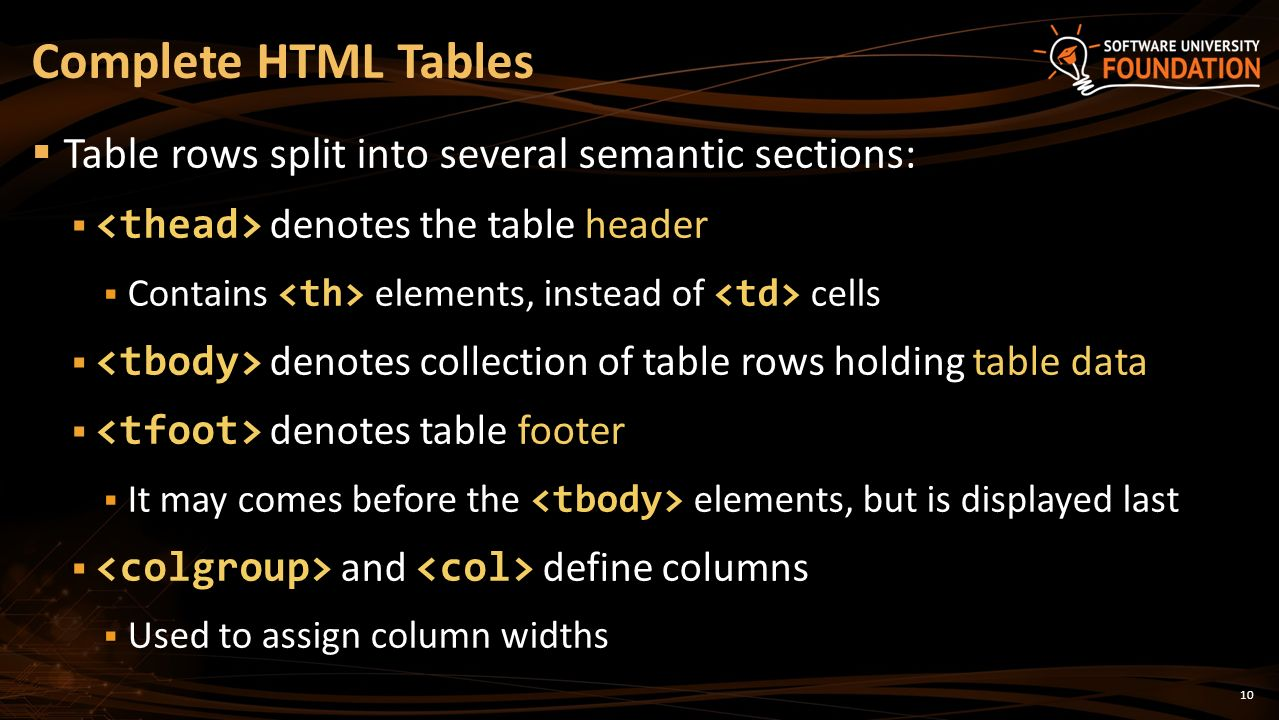 Tables rows columns cells header footer colspan for Html table header