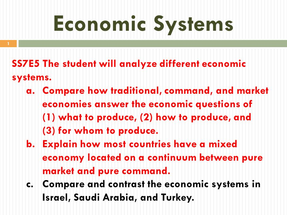 Comparative economic systems | for teaching | Pinterest