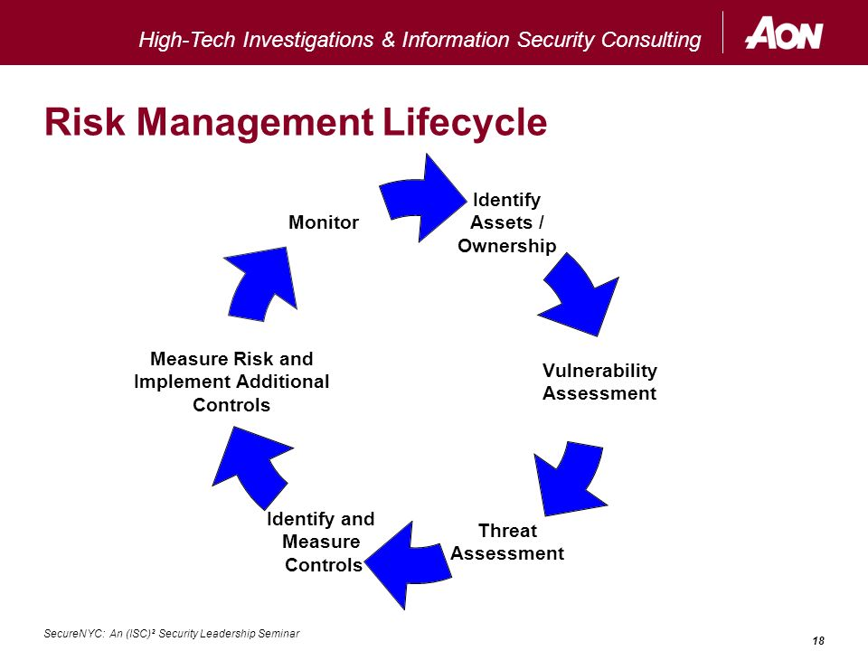 risk management 3 essay View essay - chapter 3 essay from risk e0g 4555 at university of southern denmark, odense m answers to review questions 1 risk management is defined as a.