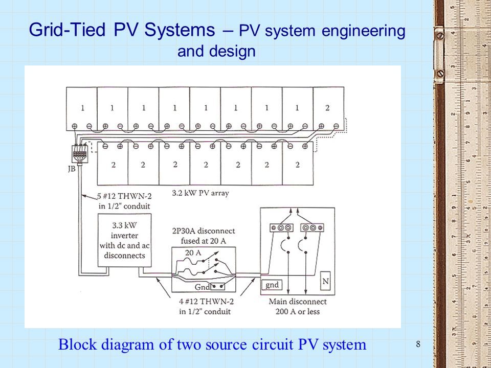 grid tied pv systems  u2013 part 5