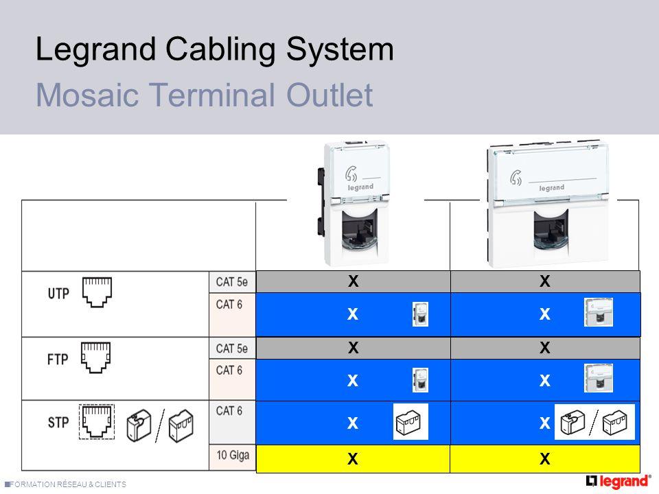 legrand cabling system lcs ppt video online download. Black Bedroom Furniture Sets. Home Design Ideas