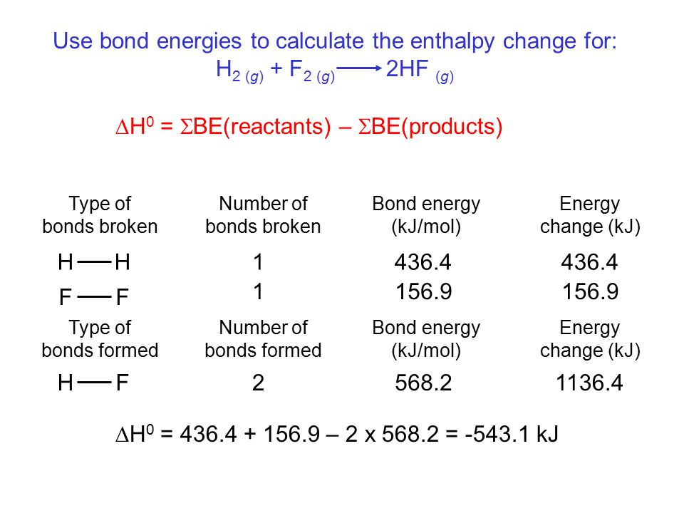 chemical bonding i  basic concepts