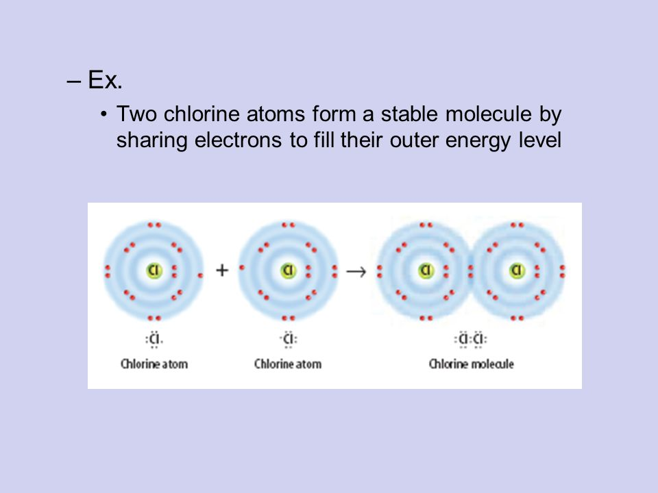Chapter 1: Chemical Bonds - ppt download