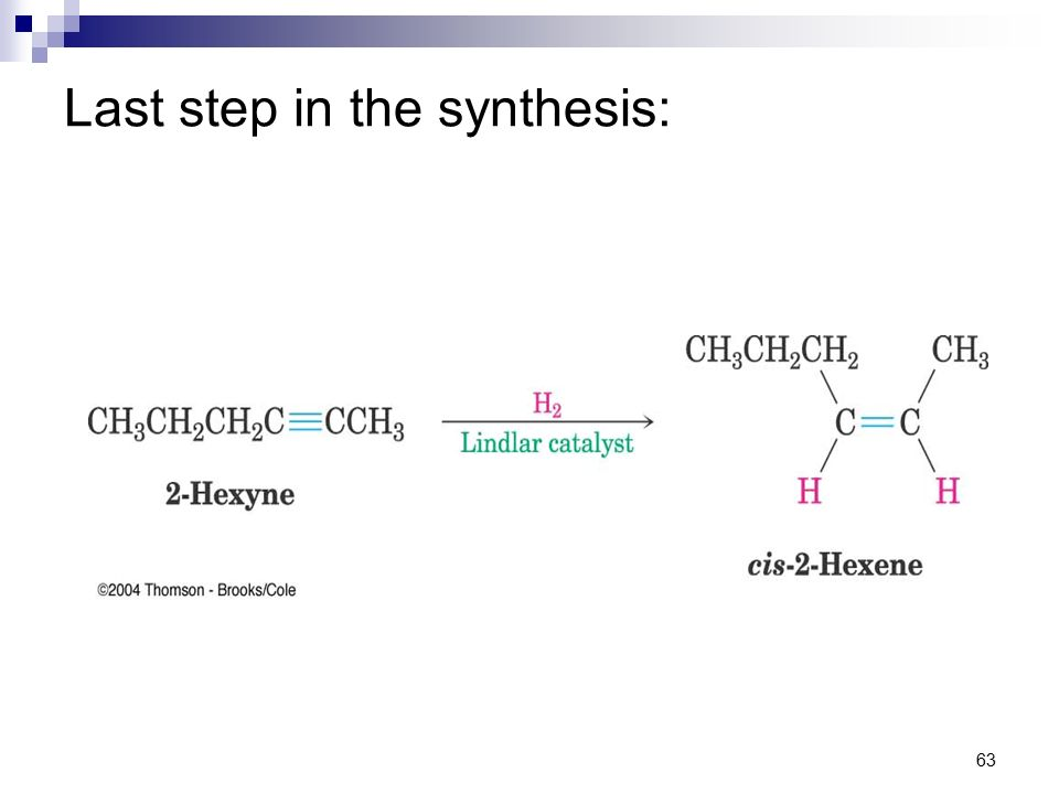organic synthesis strategy and control pdf