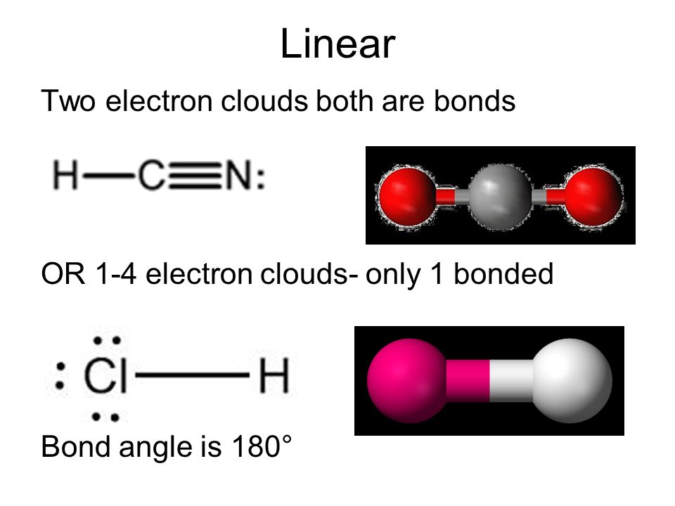Linear Two electron clouds both are bonds