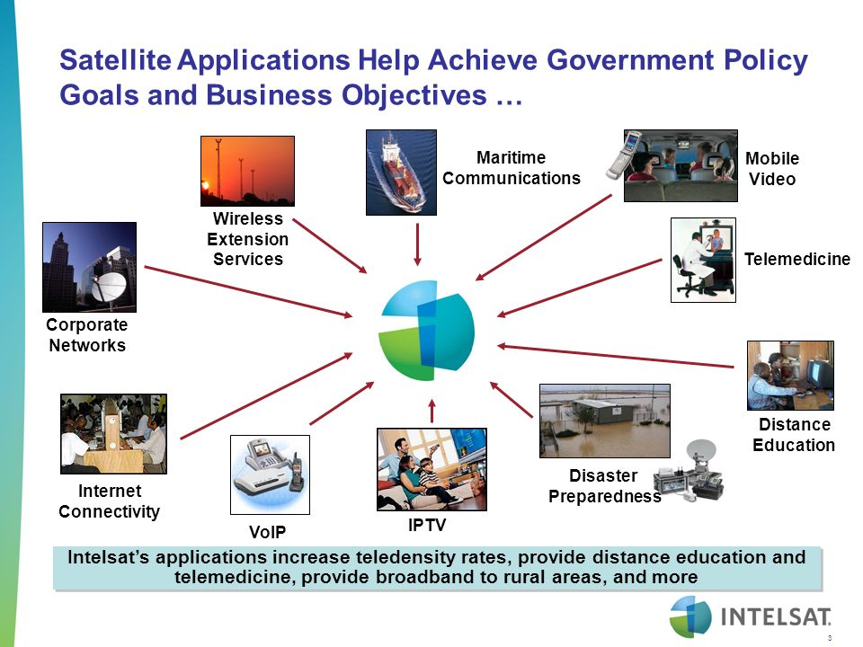 the characteristics and application of mobile satellite services Mis ch 8 wireless, mobile computing, and mobile  which type of satellite has  which of the following is not a mobile application in financial services a).