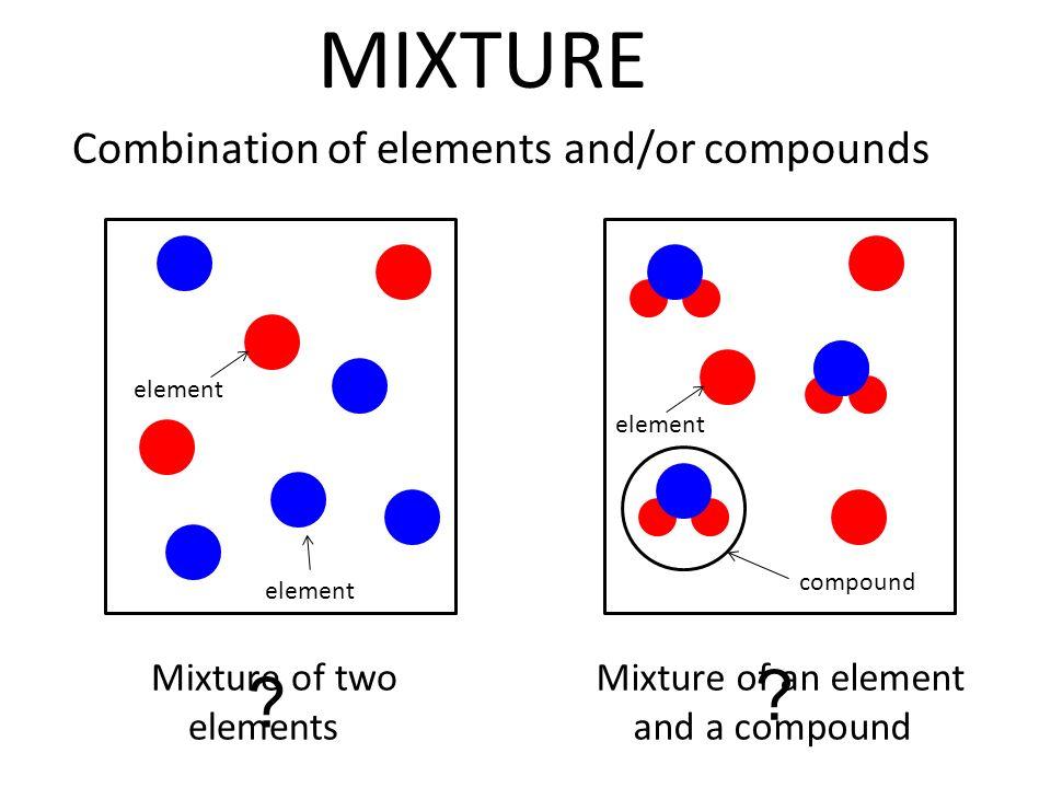 matter mixtures