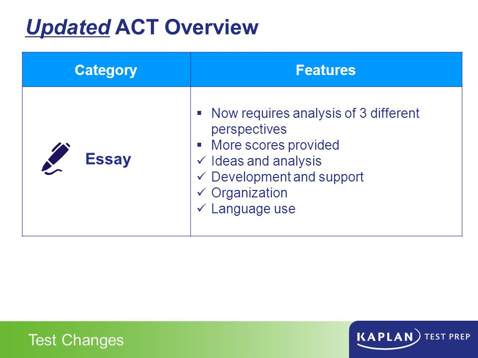 developing essay for act