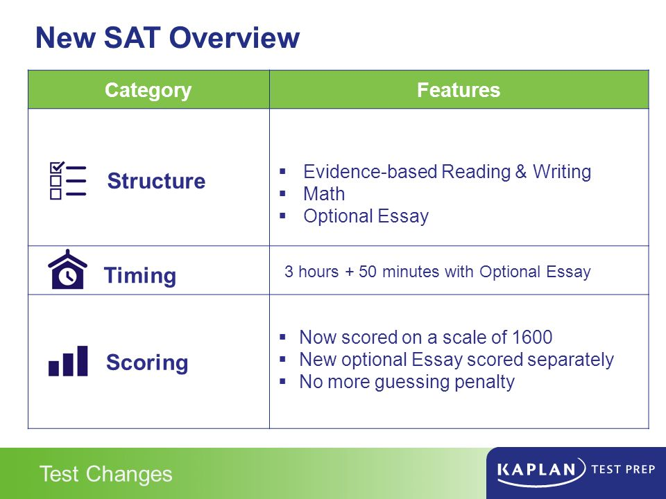 sat grading scale essay