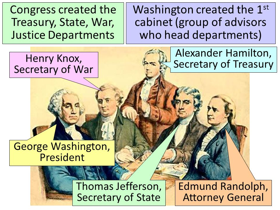 Essential Question: What important events defined the George ...