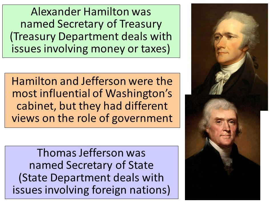 A comparison between alexander hamilton and thomas jefferson term a comparison between alexander hamilton and thomas jefferson ccuart