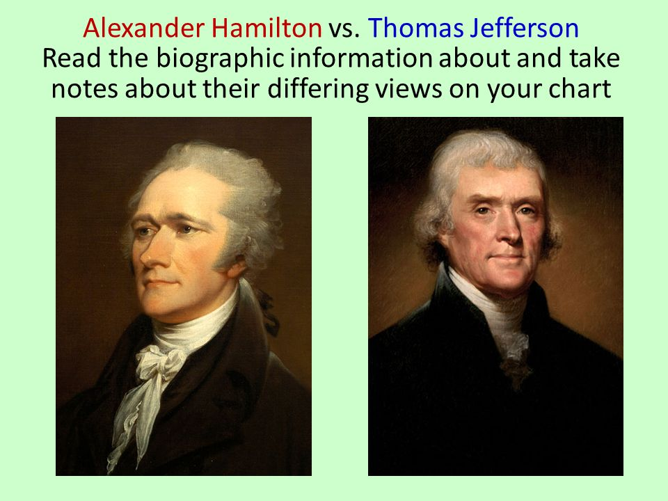 a discussion on the political career of alexander hamilton Aaron burr and alexander hamilton held their duel in weehawken, new jersey burr's political career was ruined, and he retired to private life in 1805.
