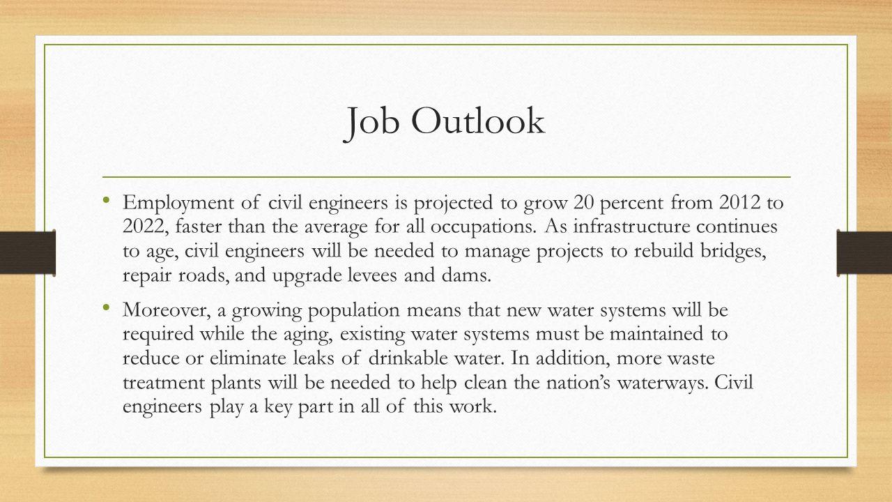 job outlook - Civil Engineering Job Outlook
