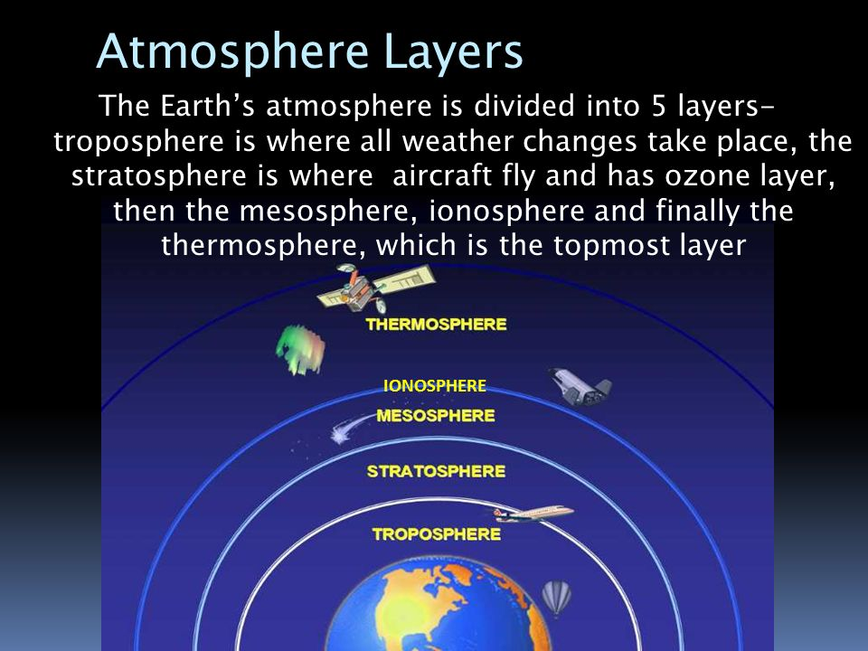 the key role of ozone in the earths atmosphere What is the purpose of the ozone layer in the earths atmosphere  a key role in temperature structure of earth's atmosphere role of ozone in the.