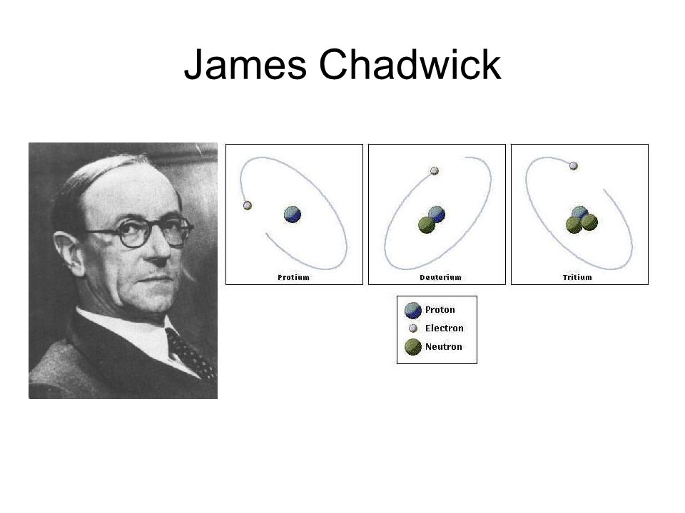 James Chadwick Experiment The Changing Mo...