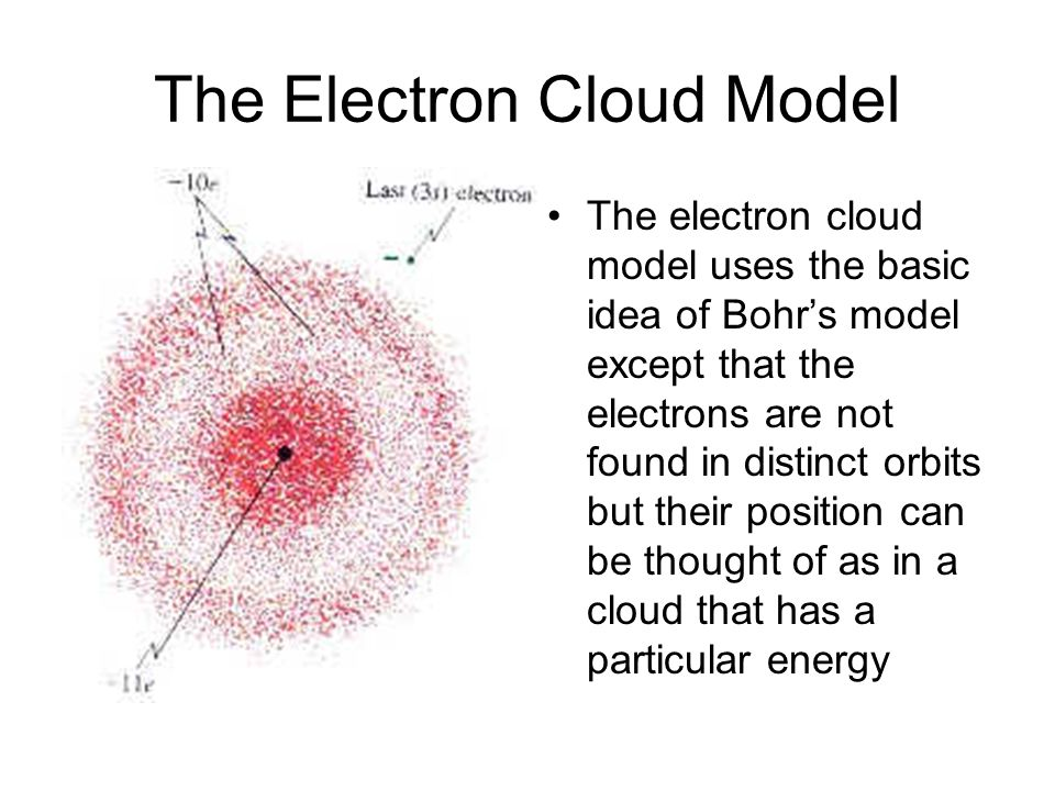the changing model of the atom ppt video online download