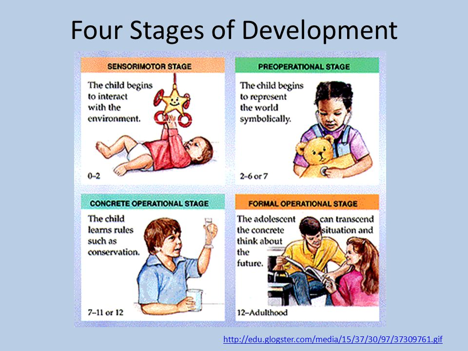an experiment to determine the cognitive development in children Piaget was the first psychologist to make a systematic study of children's cognitive development piaget's theory included four distinct stages of development: the sensorimotor stage, from.