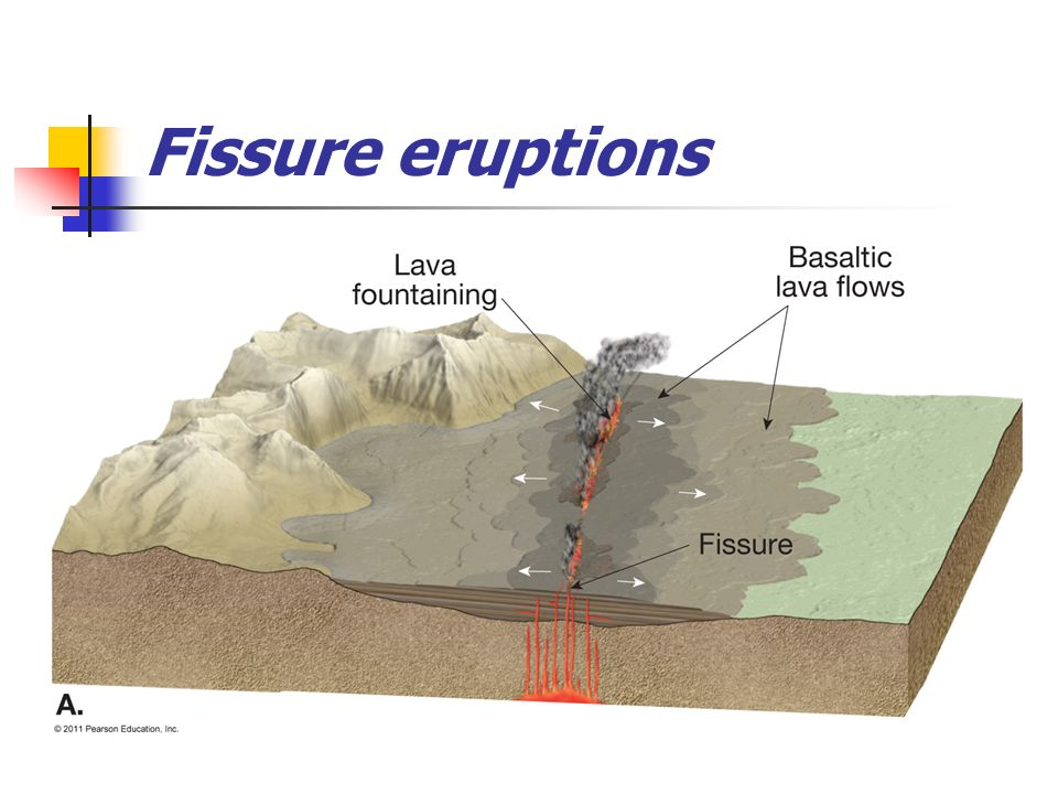 images of fissure volcano diagram spacehero rh superstarfloraluk com