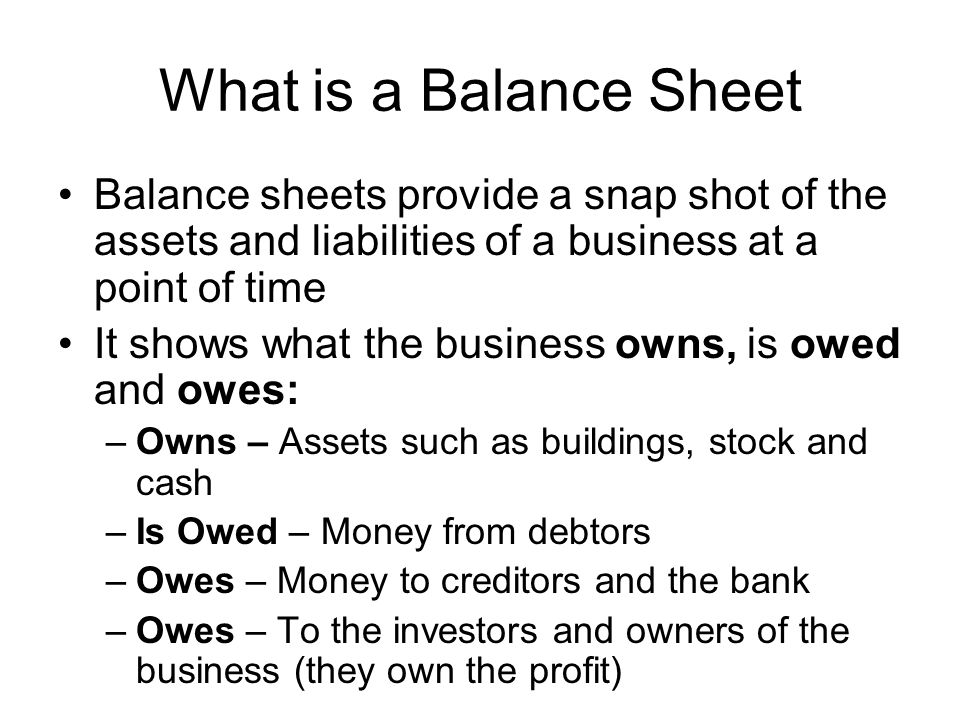 Balance Sheets Ib Business Unit Ppt Download