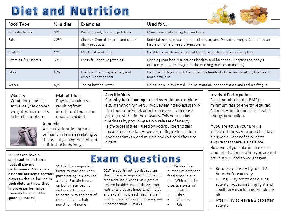 exam questions diet Past exam papers home forums  exam questions / assignments and stuff  diet & nutrition (non exam) questions answered ducky, feb 9, 2006.