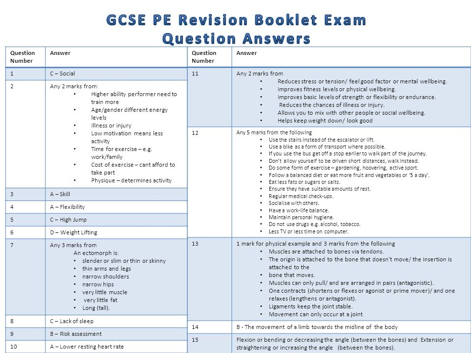 revision help gcse Browse our collection of revision tips, techniques and advice learn revision best practices to help your class succeed at gcse exams.