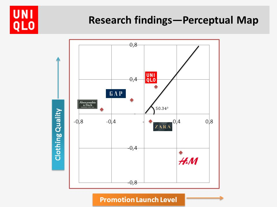 UNIQLO online. Our UNIQLO online page offers you useful information about this brand, which thus far you perhaps weren't able to find. You will learn about the UNIQLO stores, their opening hours and you will even find here maps to the nearest stores. You can also find links to official pages and certifies UNIQLO online stores, as well as the current catalogue or flyer.