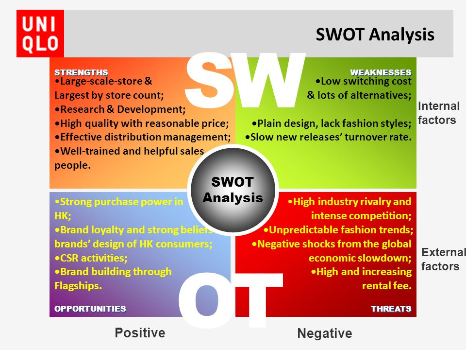 Ibm case study swot analysis