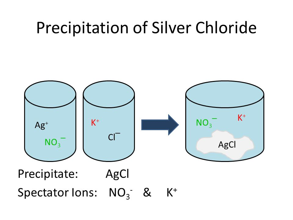 how to write silver carbonate formula