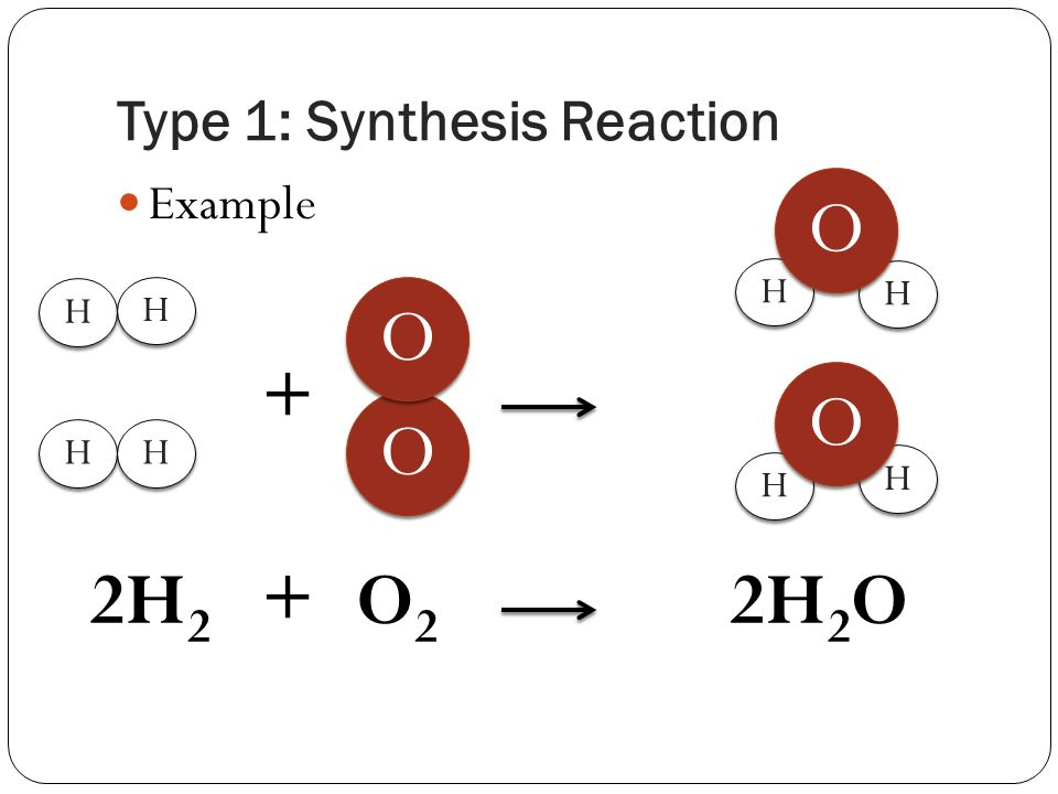 synthesis reaction General chemistry/types of chemical reactions from wikibooks, open books for an open world reversing a synthesis reaction will give you a decomposition reaction.