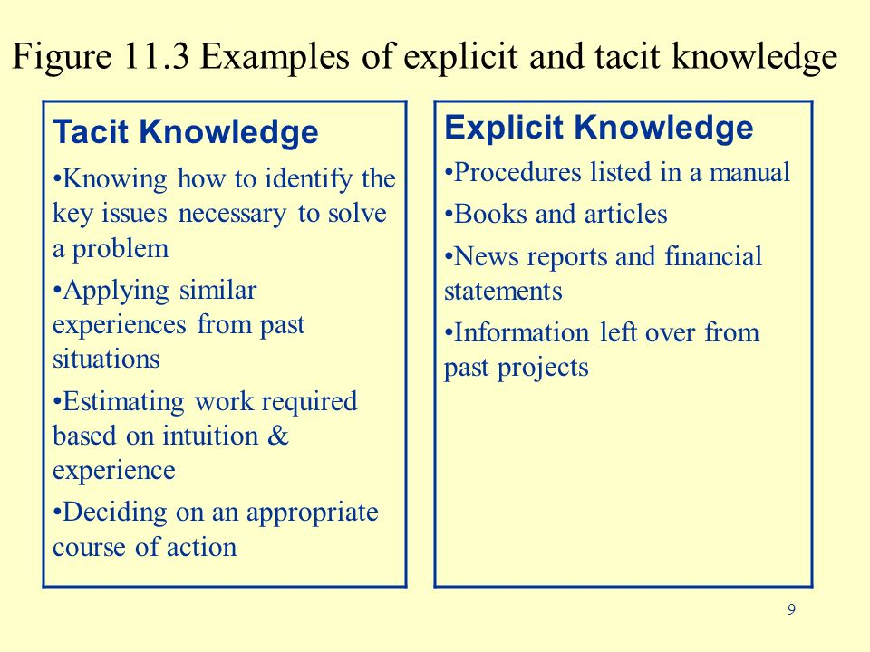 how to teach applying past knowledge to new situations