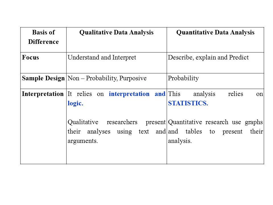 (PDF) Qualitative Data Analysis Techniques - ResearchGate