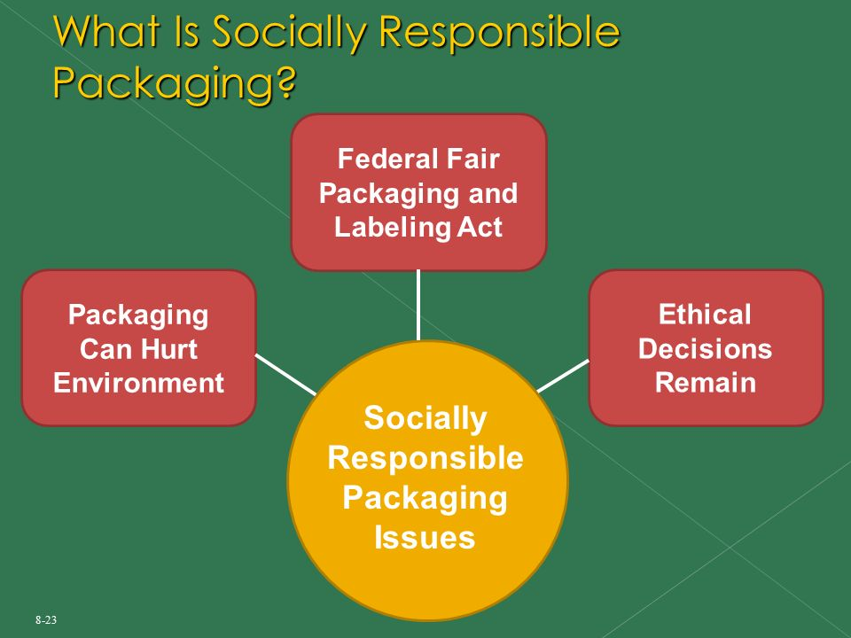 product packaging and ethical responsibility Four eco companies stand out for their sustainable packaging policies part of a special report on household cleaners by ethical consumer.