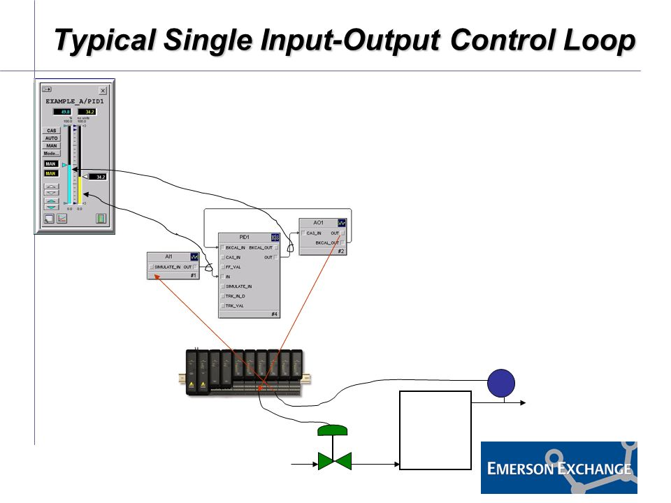 effectively addressing control applications