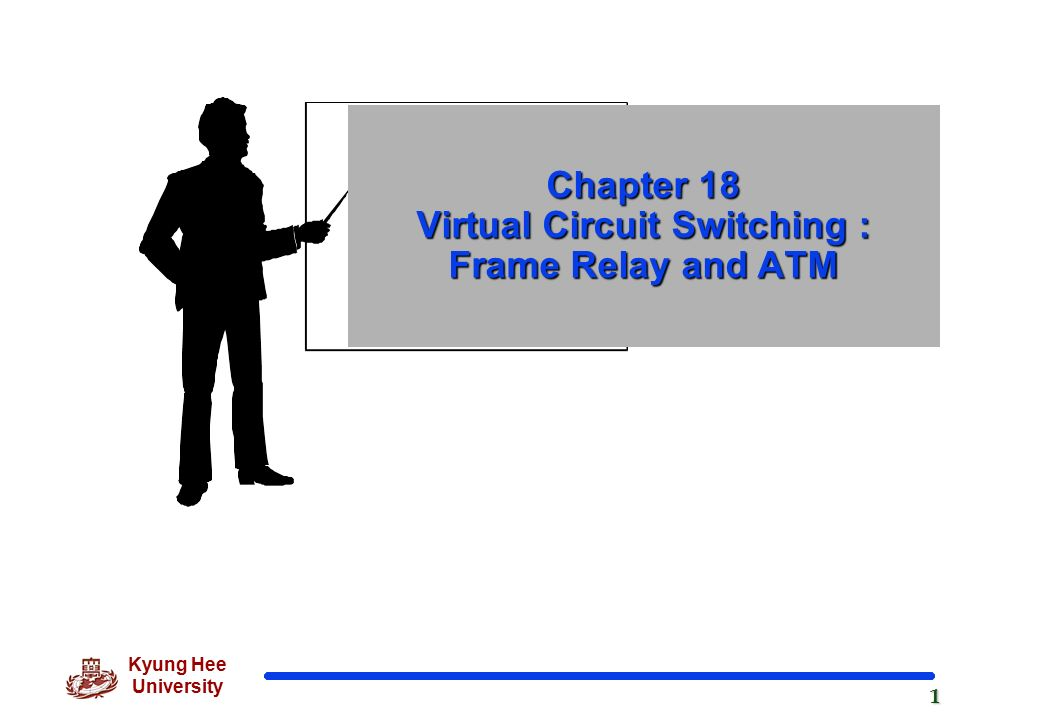 Chapter 18 Virtual Circuit Switching Frame Relay and ATM ppt