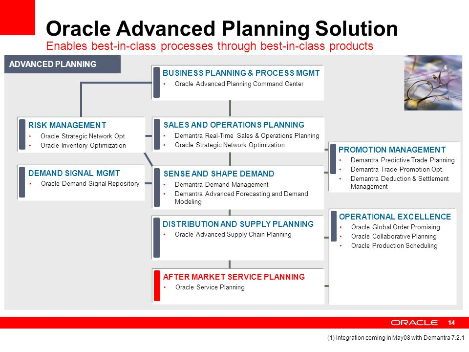 Presenters name presenters title ppt download oracle advanced planning solution publicscrutiny Images