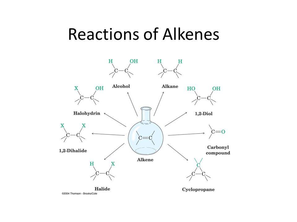 Reactions Of Alkenes Ppt Video Online Download