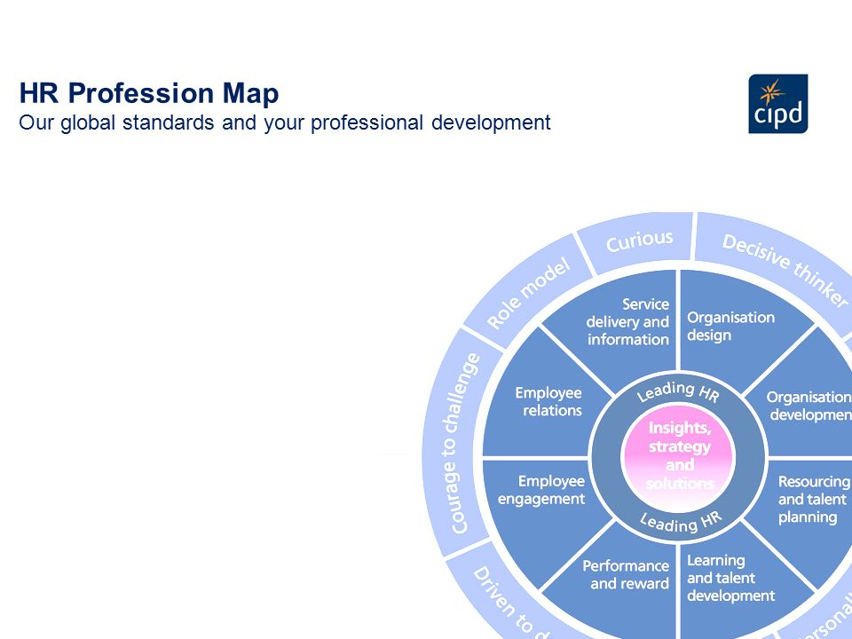 the cipd hr profession map and The chartered institute of personnel and development (cipd) is a professional association for human resource management professionals it is headquartered in wimbledon, london, england.