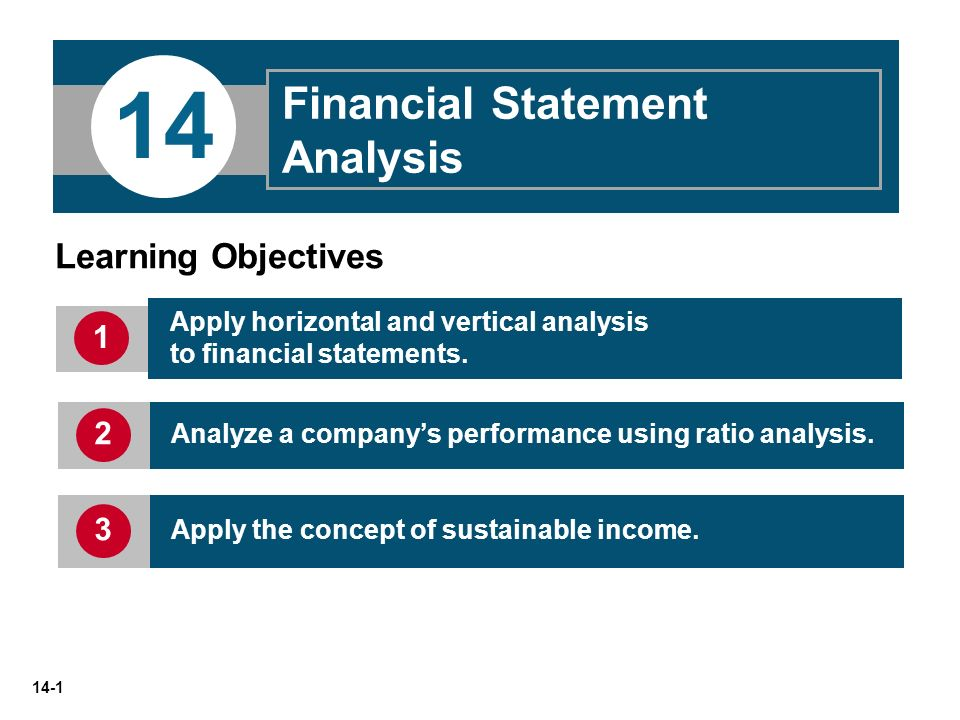 14 Financial Statement Analysis Learning Objectives 1 2 3